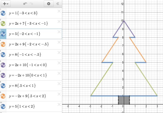 how to find a line equation on desmos